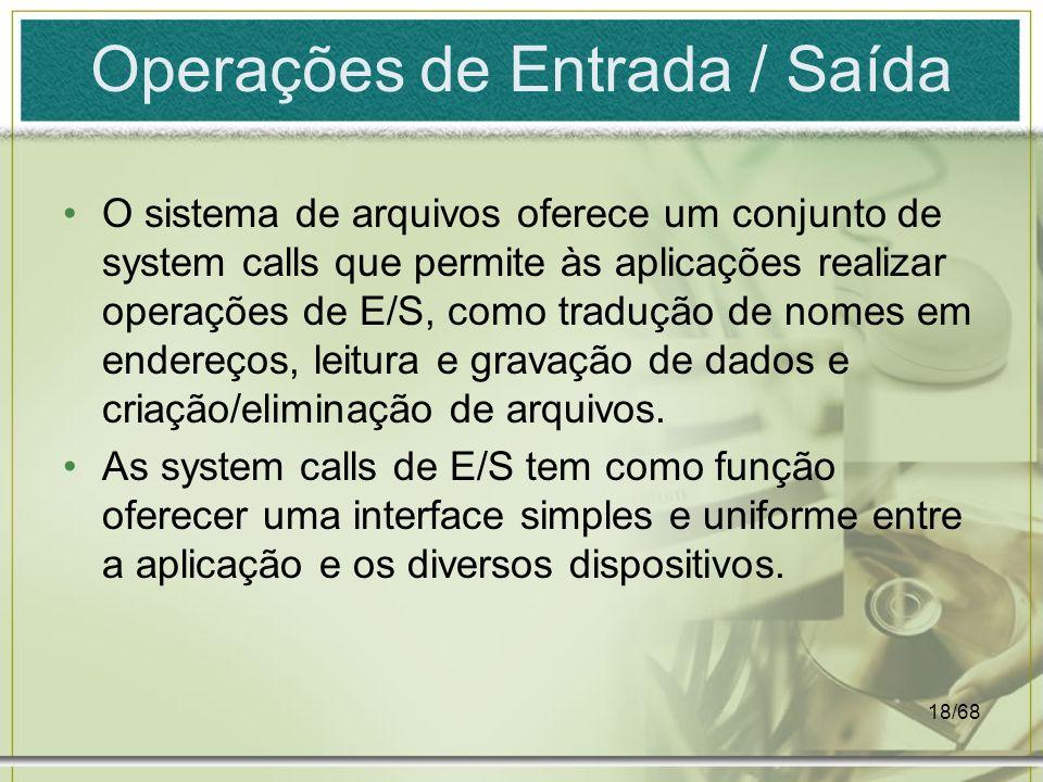 18/68 Operações de Entrada / Saída O sistema de arquivos oferece um conjunto de system calls que permite às aplicações realizar operações de E/S, como