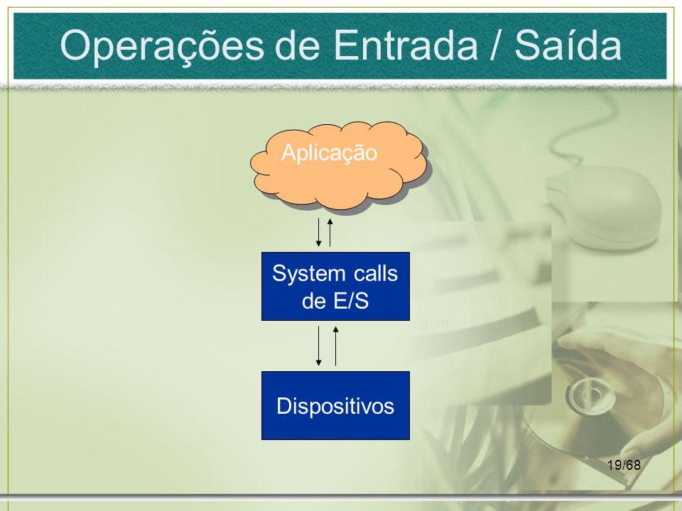 19/68 Operações de Entrada / Saída Aplicação System calls de E/S Dispositivos