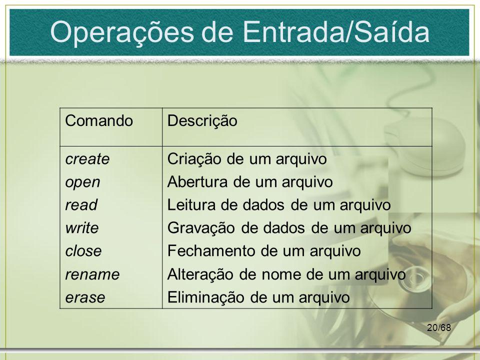 20/68 Operações de Entrada/Saída ComandoDescrição create open read write close rename erase Criação de um arquivo Abertura de um arquivo Leitura de da