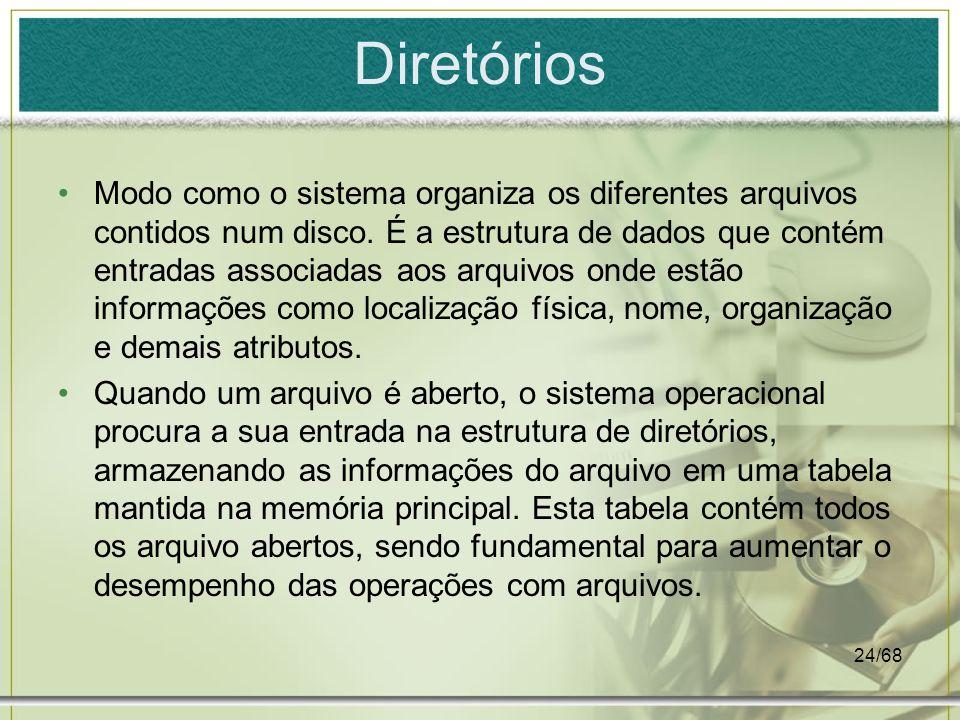 24/68 Diretórios Modo como o sistema organiza os diferentes arquivos contidos num disco. É a estrutura de dados que contém entradas associadas aos arq
