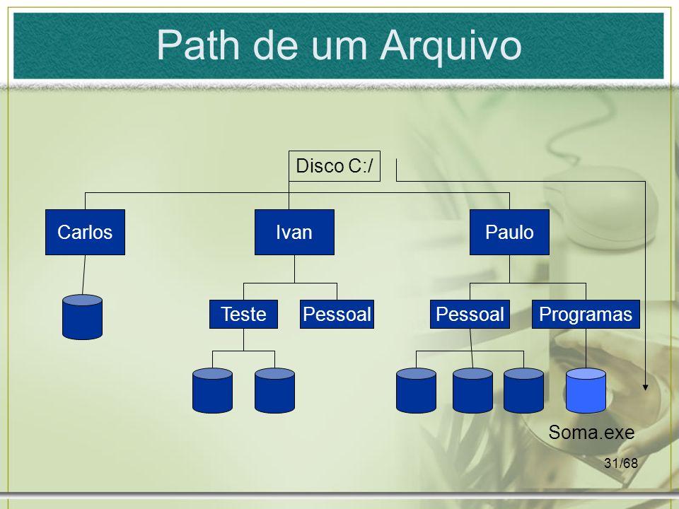 31/68 Path de um Arquivo Programas CarlosPauloIvan Pessoal Teste Disco C:/ Soma.exe