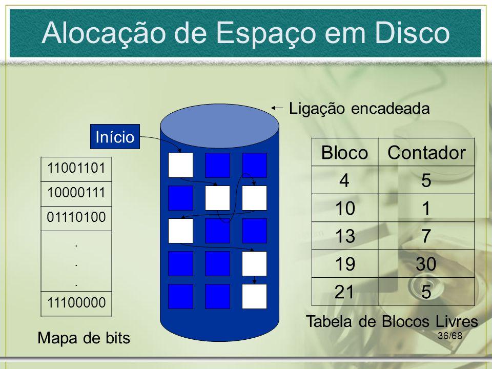 36/68 Alocação de Espaço em Disco Início BlocoContador 45 101 137 1930 215 11001101 10000111 01110100...... 11100000 Mapa de bits Tabela de Blocos Liv
