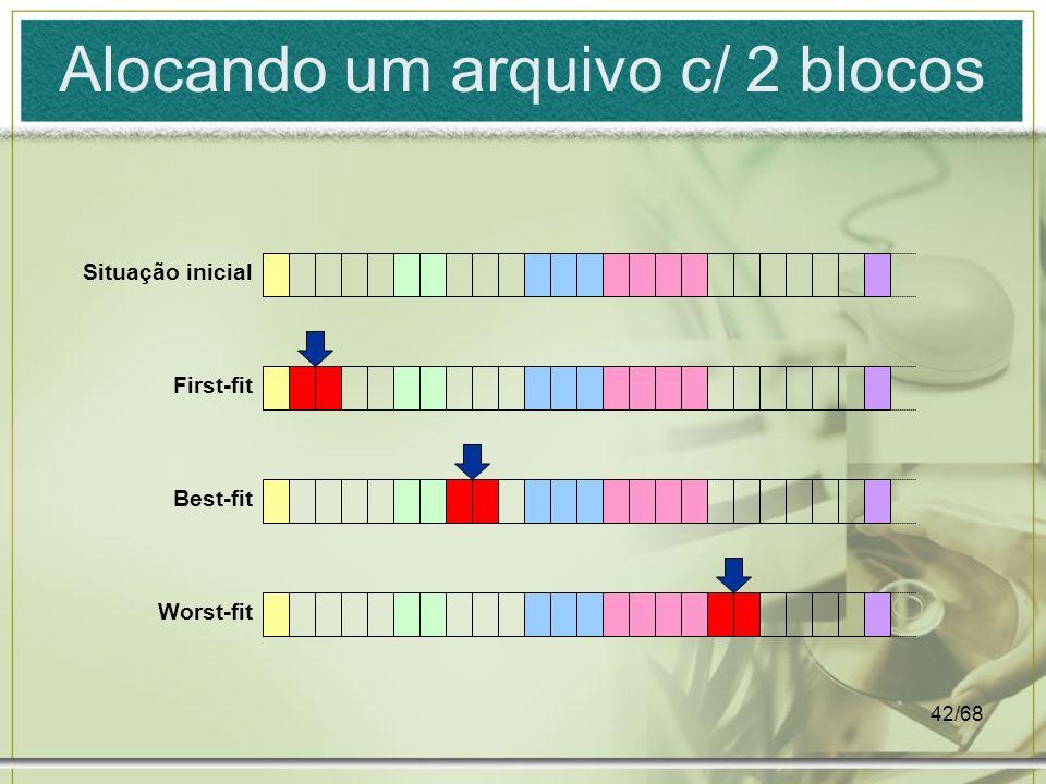 42/68 Alocando um arquivo c/ 2 blocos Worst-fit Best-fit First-fit Situação inicial