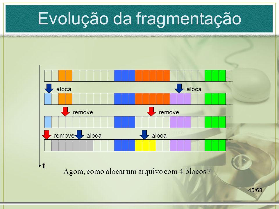 45/68 Evolução da fragmentação t aloca Agora, como alocar um arquivo com 4 blocos ? remove