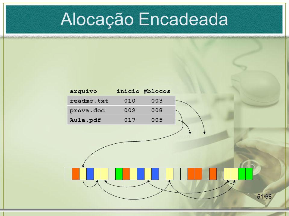 51/68 Alocação Encadeada readme.txt 010 003 prova.doc 002 008 Aula.pdf 017 005 arquivo inicio #blocos