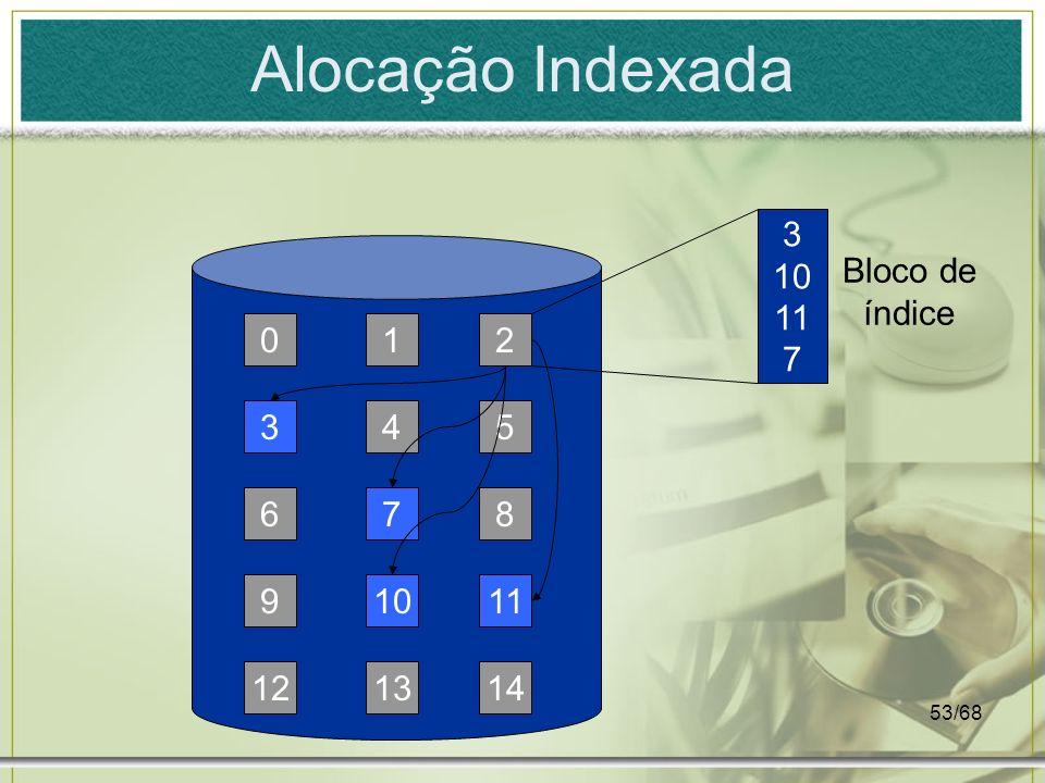 53/68 Alocação Indexada 14 11 8 10 13 7 54 12 9 6 3 210 3 10 11 7 Bloco de índice