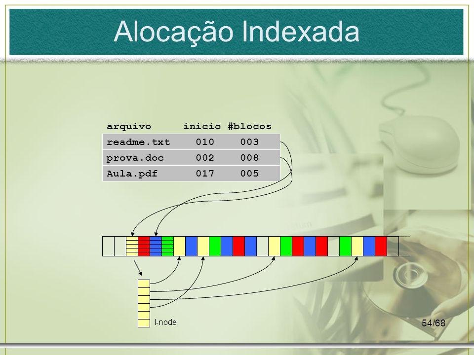 54/68 Alocação Indexada readme.txt 010 003 prova.doc 002 008 Aula.pdf 017 005 arquivo inicio #blocos I-node