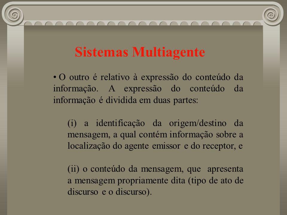 Sistemas Multiagente O outro é relativo à expressão do conteúdo da informação. A expressão do conteúdo da informação é dividida em duas partes: (i) a