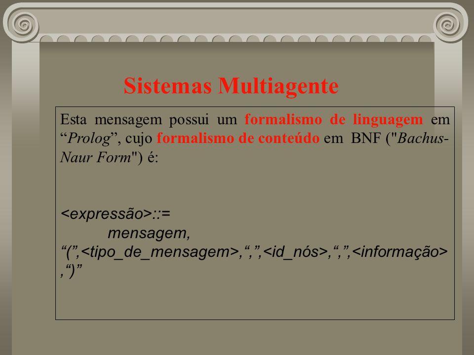 Sistemas Multiagente Esta mensagem possui um formalismo de linguagem emProlog, cujo formalismo de conteúdo em BNF (