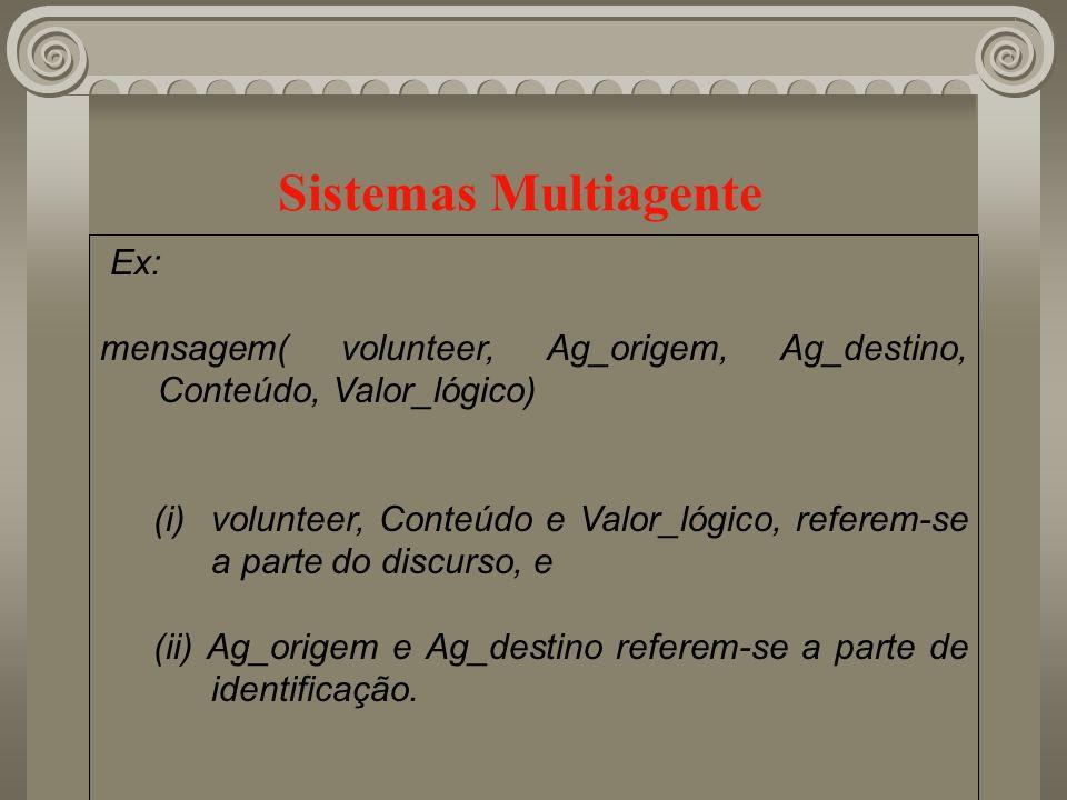 Sistemas Multiagente Ex: mensagem( volunteer, Ag_origem, Ag_destino, Conteúdo, Valor_lógico) (i)volunteer, Conteúdo e Valor_lógico, referem-se a parte