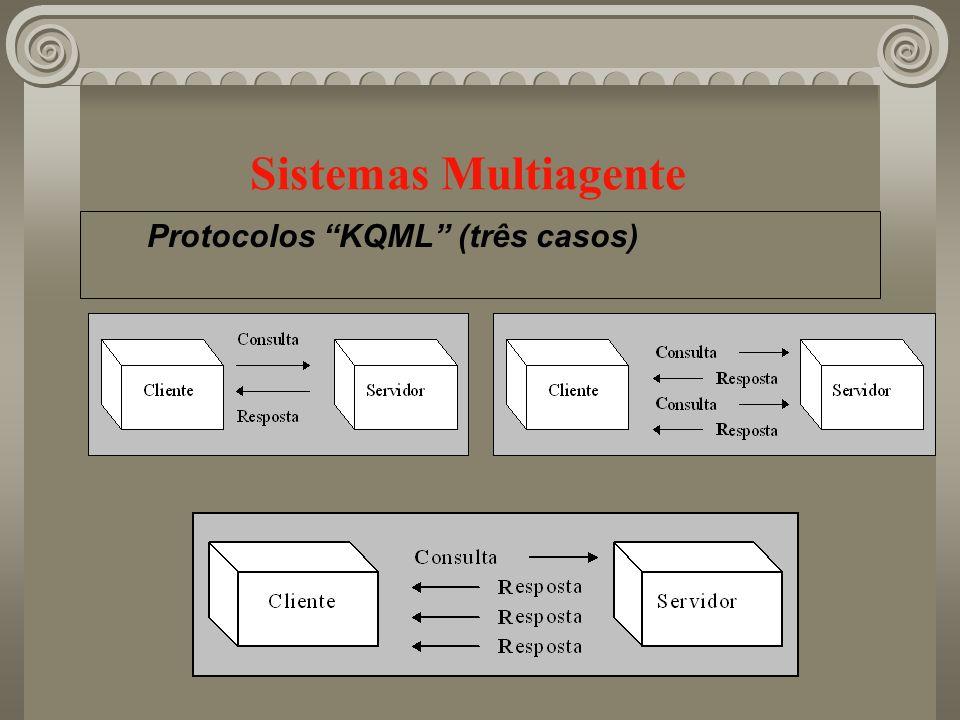 Sistemas Multiagente Protocolos KQML (três casos)