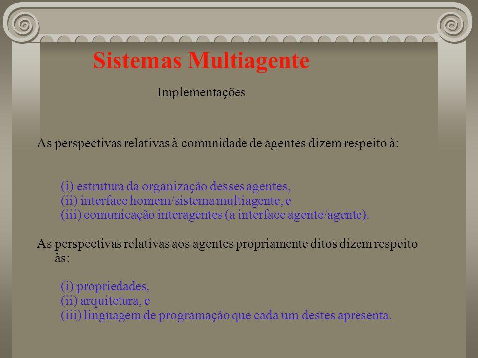 Sistemas Multiagente Implementações As perspectivas relativas à comunidade de agentes dizem respeito à: (i) estrutura da organização desses agentes, (