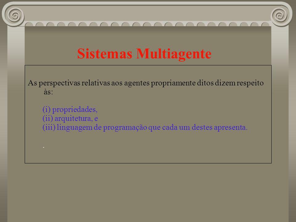 Sistemas Multiagente As perspectivas relativas aos agentes propriamente ditos dizem respeito às: (i) propriedades, (ii) arquitetura, e (iii) linguagem