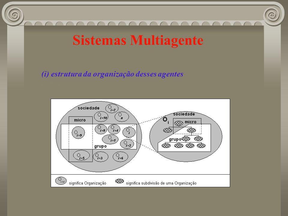 Sistemas Multiagente (i) estrutura da organização desses agentes agentes