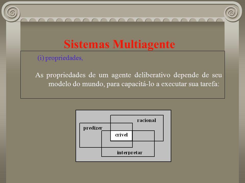 Sistemas Multiagente (i) propriedades, As propriedades de um agente deliberativo depende de seu modelo do mundo, para capacitá-lo a executar sua taref