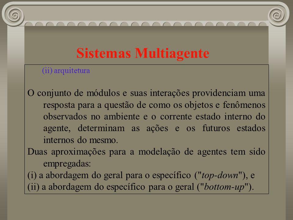 Sistemas Multiagente (ii) arquitetura O conjunto de módulos e suas interações providenciam uma resposta para a questão de como os objetos e fenômenos