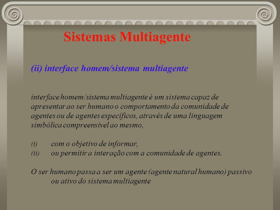 Sistemas Multiagente (ii) interface homem/sistema multiagente Uma interface homem/sistema multiagente é um sistema capaz de apresentar ao ser humano o