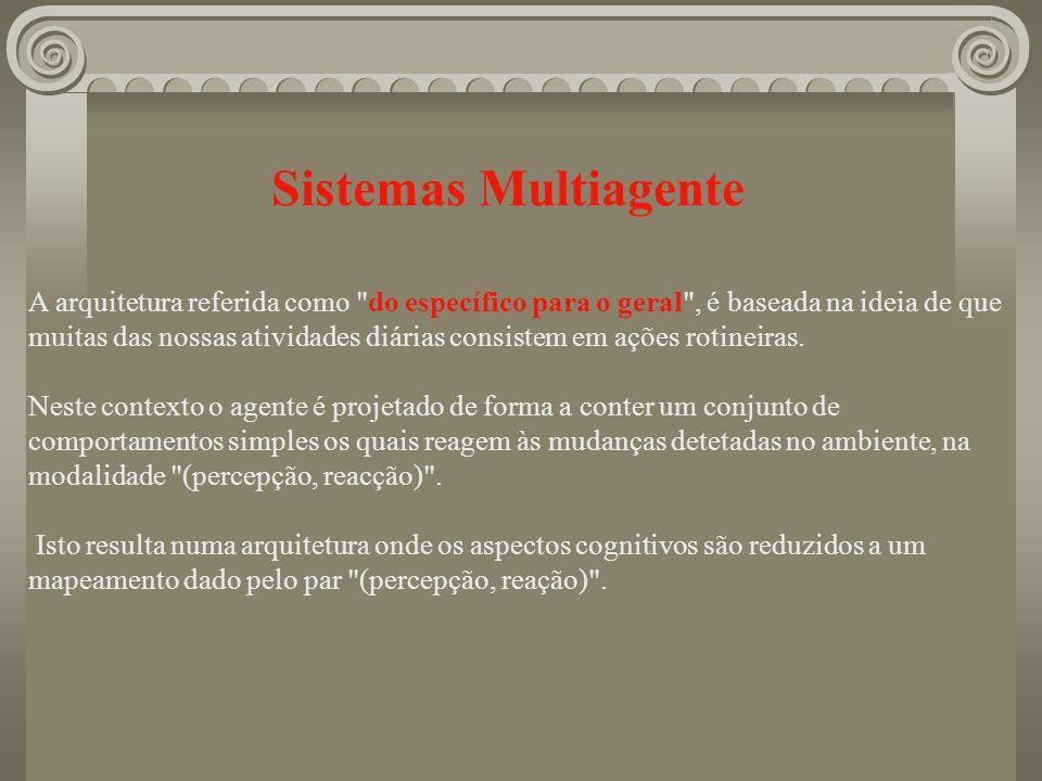 Sistemas Multiagente A arquitetura referida como