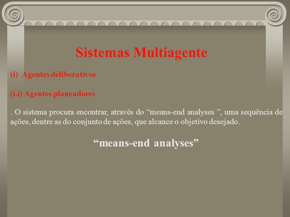 Sistemas Multiagente (i) Agentes deliberativos (i.i) Agentes planeadores. O sistema procura encontrar, através do means-end analyses, uma sequência de