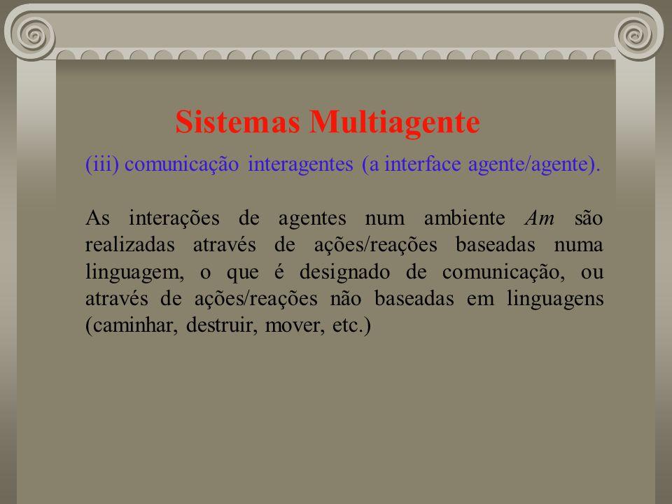 (iii) comunicação interagentes (a interface agente/agente). As interações de agentes num ambiente Am são realizadas através de ações/reações baseadas