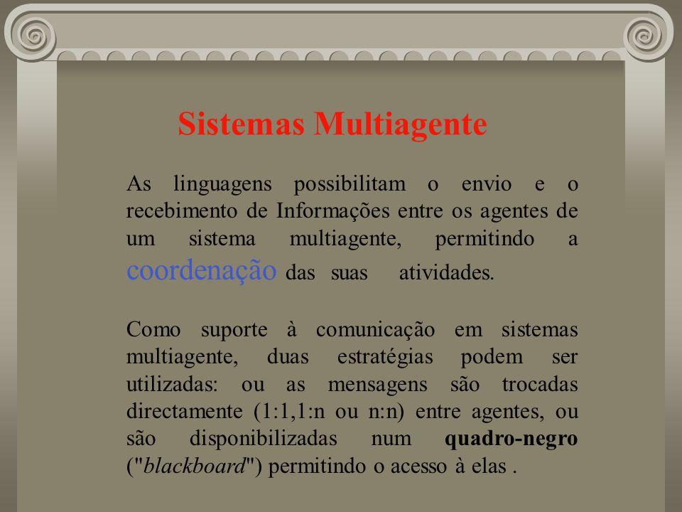 Sistemas Multiagente As linguagens possibilitam o envio e o recebimento de Informações entre os agentes de um sistema multiagente, permitindo a coorde