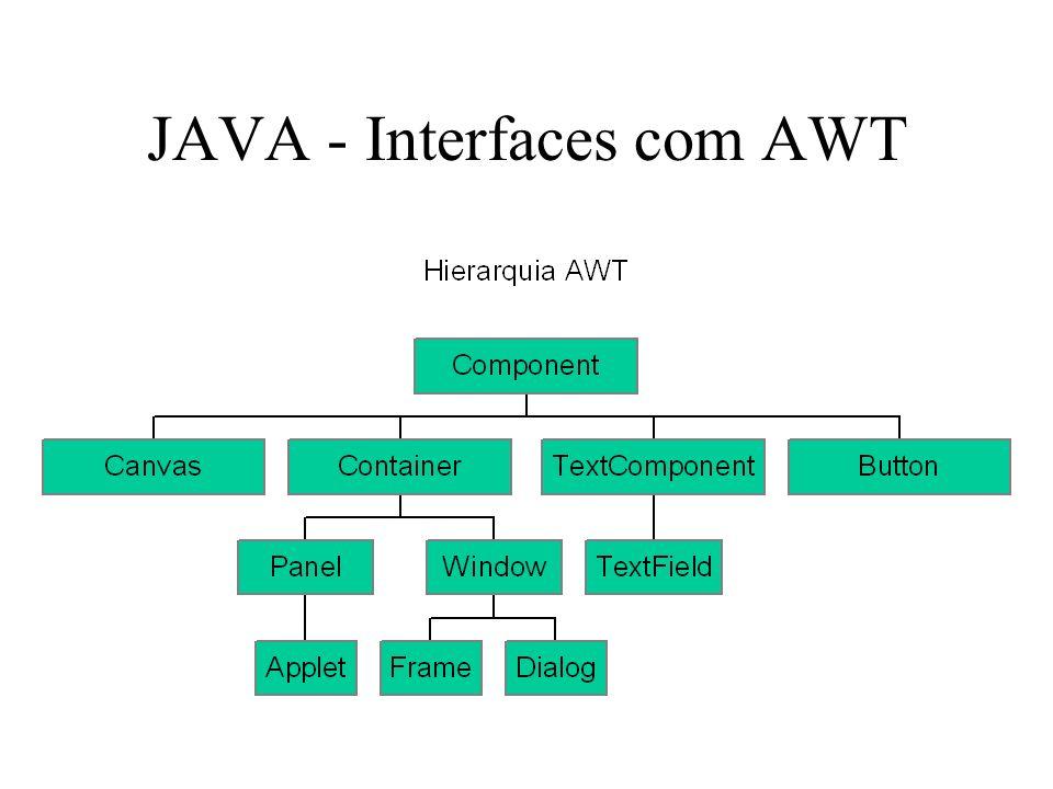 JAVA - Interfaces com AWT