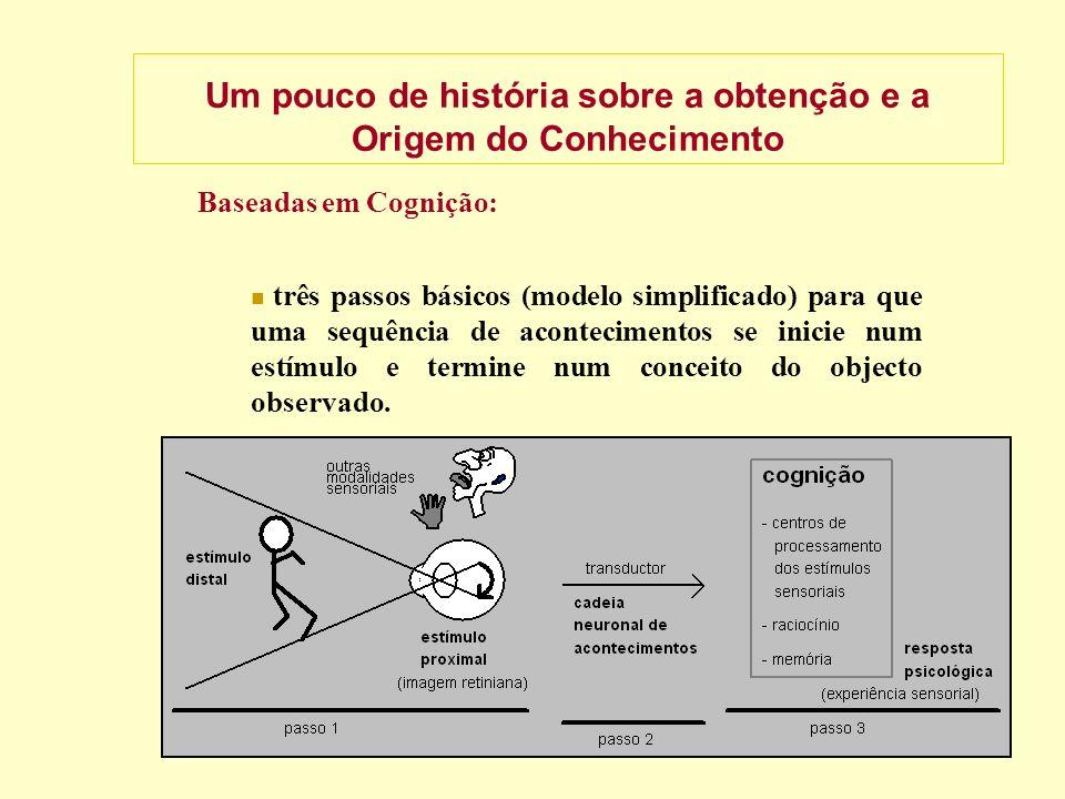 Um pouco de história sobre a obtenção e a Origem do Conhecimento Baseadas em Cognição: três passos básicos (modelo simplificado) para que uma sequência de acontecimentos se inicie num estímulo e termine num conceito do objecto observado.