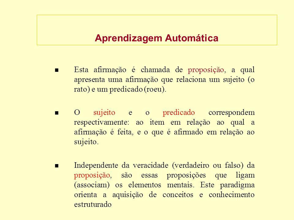 Aprendizagem Automática Esta afirmação é chamada de proposição, a qual apresenta uma afirmação que relaciona um sujeito (o rato) e um predicado (roeu).