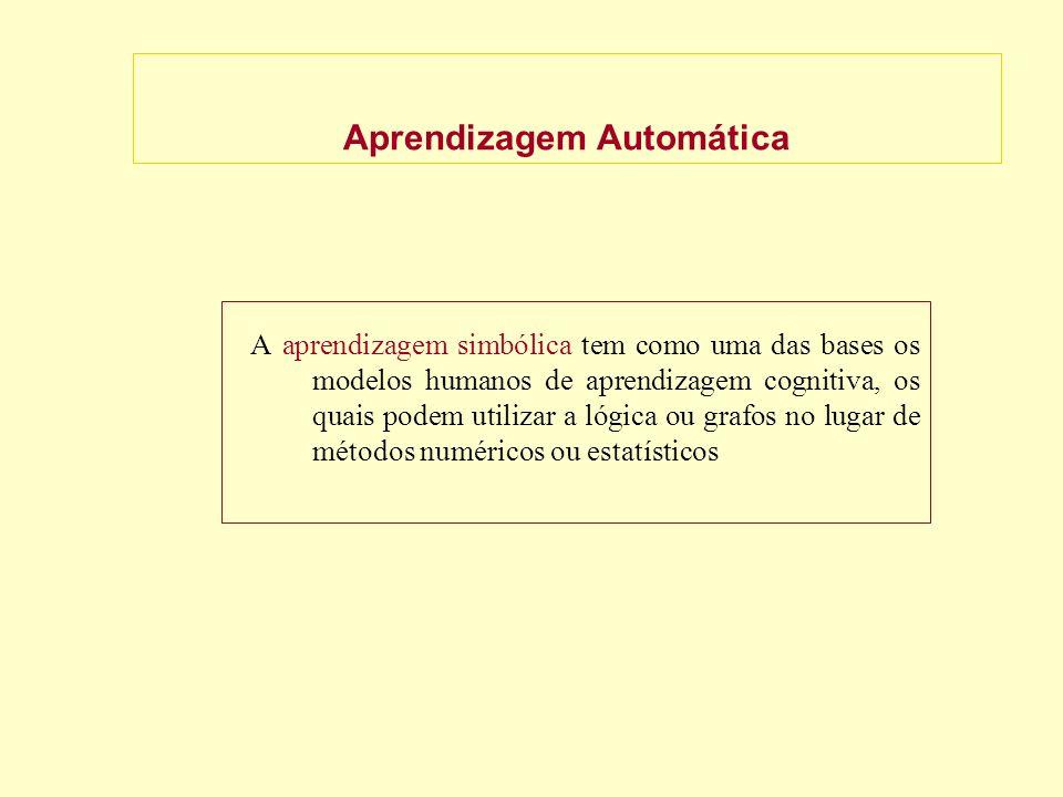 Aprendizagem Automática A aprendizagem simbólica tem como uma das bases os modelos humanos de aprendizagem cognitiva, os quais podem utilizar a lógica ou grafos no lugar de métodos numéricos ou estatísticos