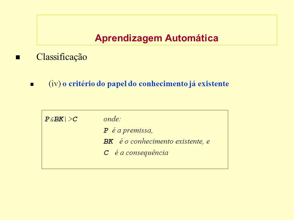 Aprendizagem Automática Classificação (iv) o critério do papel do conhecimento já existente P&BK|>C onde: P é a premissa, BK é o conhecimento existente, e C é a consequência