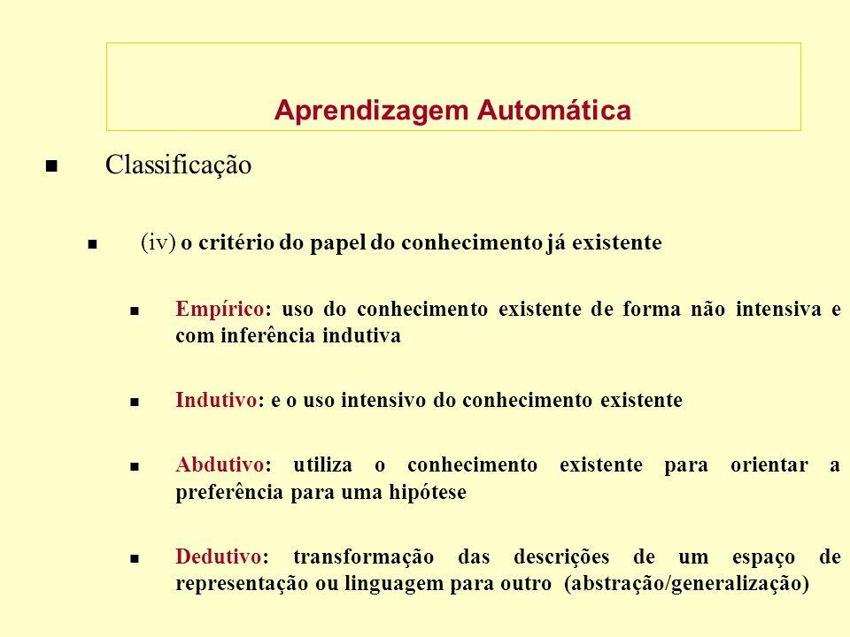 Aprendizagem Automática Classificação (iv) o critério do papel do conhecimento já existente Empírico: uso do conhecimento existente de forma não intensiva e com inferência indutiva Indutivo: e o uso intensivo do conhecimento existente Abdutivo: utiliza o conhecimento existente para orientar a preferência para uma hipótese Dedutivo: transformação das descrições de um espaço de representação ou linguagem para outro (abstração/generalização)