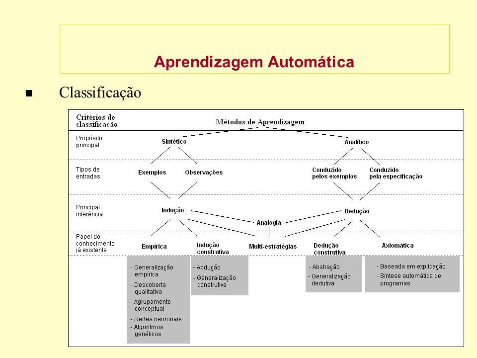 Aprendizagem Automática Classificação