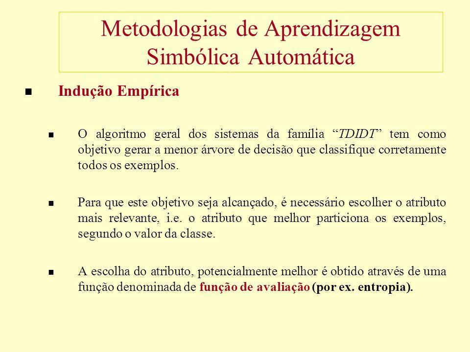Metodologias de Aprendizagem Simbólica Automática Indução Empírica O algoritmo geral dos sistemas da família TDIDT tem como objetivo gerar a menor árvore de decisão que classifique corretamente todos os exemplos.