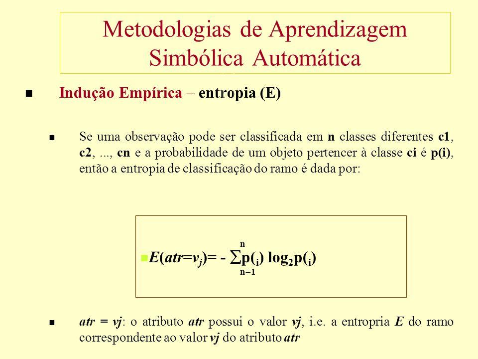 Metodologias de Aprendizagem Simbólica Automática Indução Empírica – entropia (E) Se uma observação pode ser classificada em n classes diferentes c1, c2,..., cn e a probabilidade de um objeto pertencer à classe ci é p(i), então a entropia de classificação do ramo é dada por: atr = vj: o atributo atr possui o valor vj, i.e.