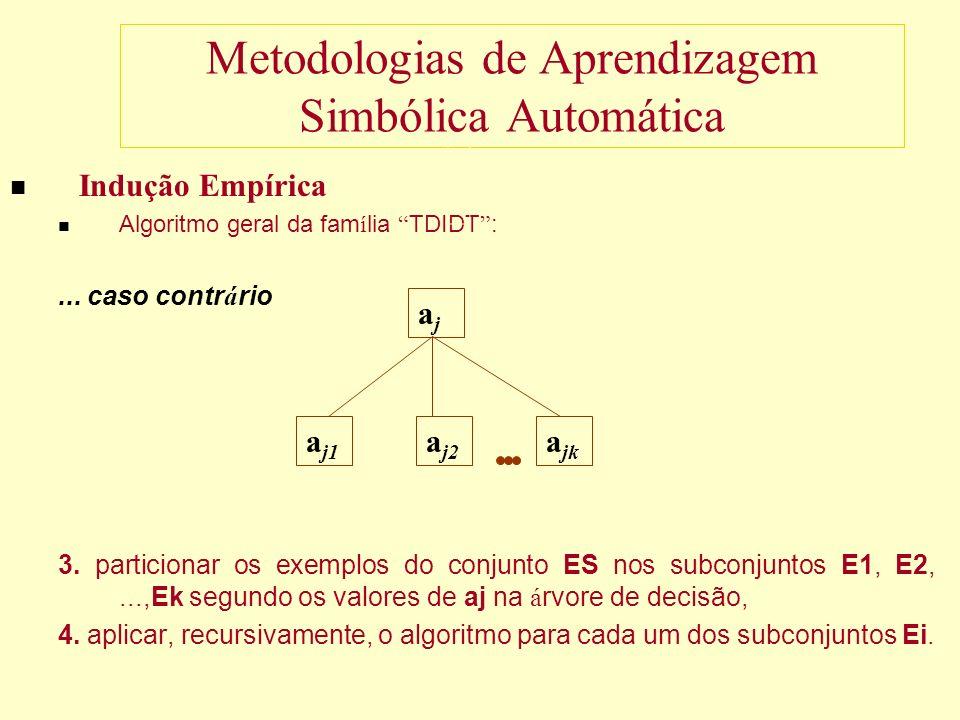 Metodologias de Aprendizagem Simbólica Automática Indução Empírica Algoritmo geral da fam í lia TDIDT :...