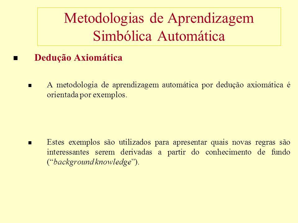 Metodologias de Aprendizagem Simbólica Automática Dedução Axiomática A metodologia de aprendizagem automática por dedução axiomática é orientada por exemplos.