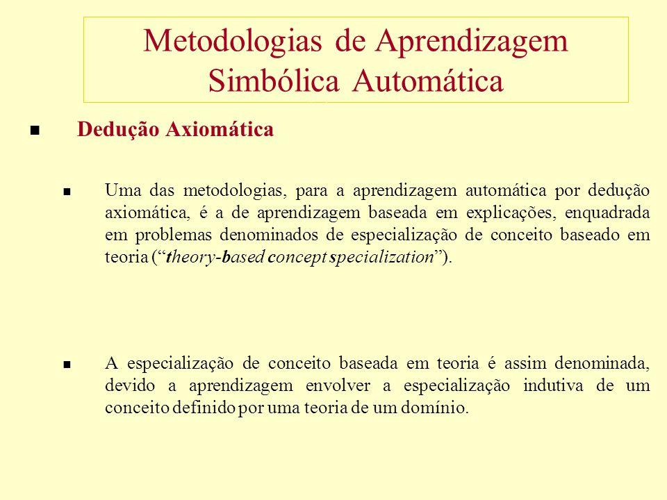 Metodologias de Aprendizagem Simbólica Automática Dedução Axiomática Uma das metodologias, para a aprendizagem automática por dedução axiomática, é a de aprendizagem baseada em explicações, enquadrada em problemas denominados de especialização de conceito baseado em teoria (theory-based concept specialization).