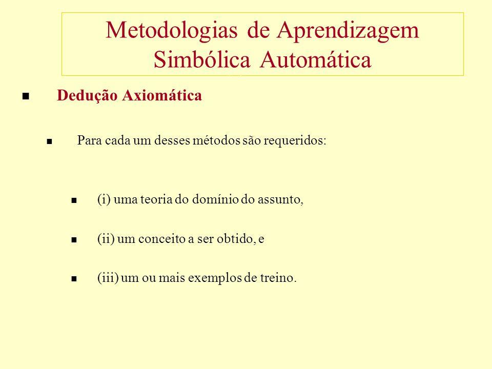 Metodologias de Aprendizagem Simbólica Automática Dedução Axiomática Para cada um desses métodos são requeridos: (i) uma teoria do domínio do assunto, (ii) um conceito a ser obtido, e (iii) um ou mais exemplos de treino.