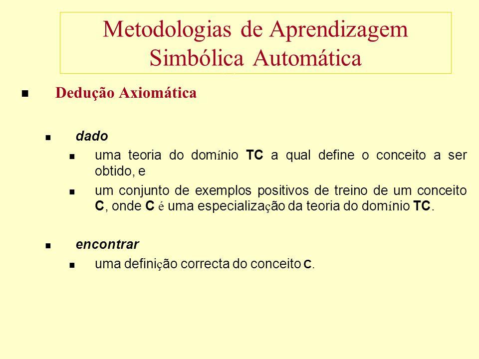 Metodologias de Aprendizagem Simbólica Automática Dedução Axiomática dado uma teoria do dom í nio TC a qual define o conceito a ser obtido, e um conjunto de exemplos positivos de treino de um conceito C, onde C é uma especializa ç ão da teoria do dom í nio TC.