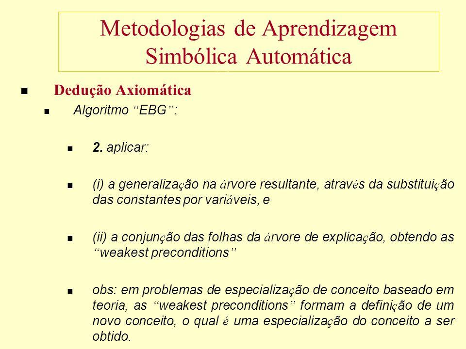 Metodologias de Aprendizagem Simbólica Automática Dedução Axiomática Algoritmo EBG : 2.