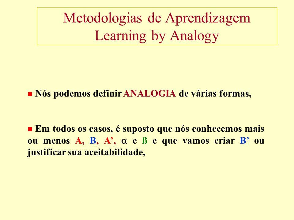 Metodologias de Aprendizagem Learning by Analogy Nós podemos definir ANALOGIA de várias formas, Em todos os casos, é suposto que nós conhecemos mais ou menos A, B, A, e ß e que vamos criar B ou justificar sua aceitabilidade,
