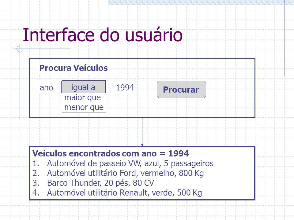 Interface do usuário Procura Veículos ano maior que menor que igual a 1994 Procurar Veículos encontrados com ano = 1994 1.Automóvel de passeio VW, azu