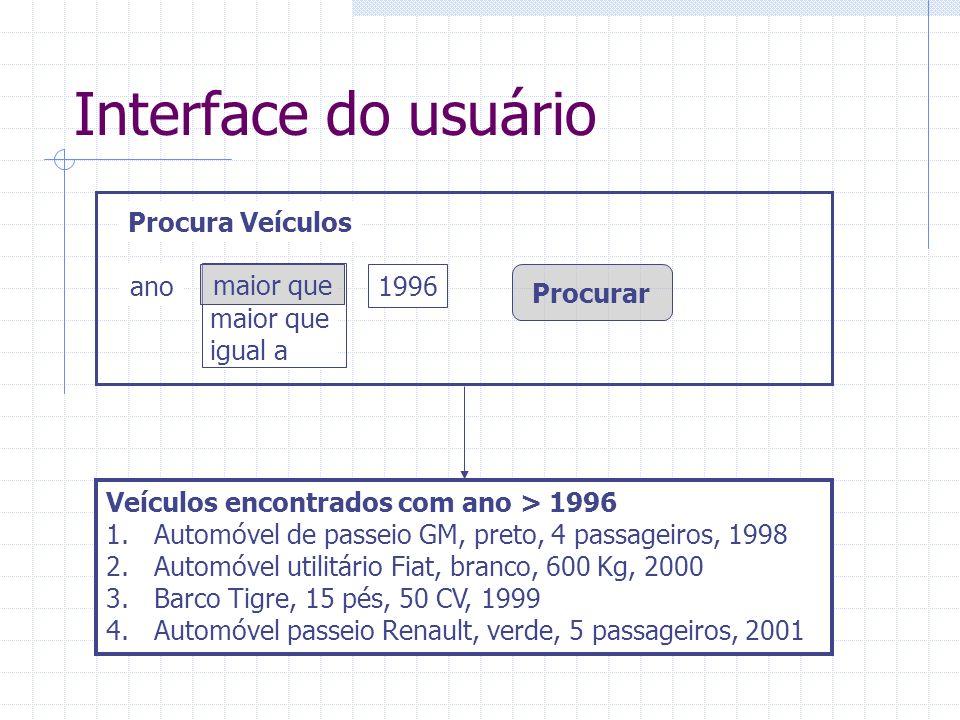 Interface do usuário Procura Veículos ano maior que igual a maior que 1996 Procurar Veículos encontrados com ano > 1996 1.Automóvel de passeio GM, pre