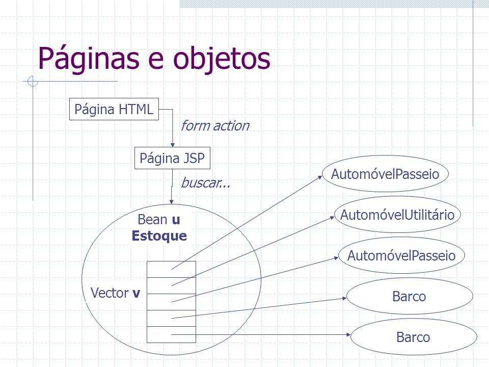 Páginas e objetos Página HTML Página JSP AutomóvelPasseio Bean u Estoque AutomóvelUtilitário AutomóvelPasseio Barco Vector v form action buscar...
