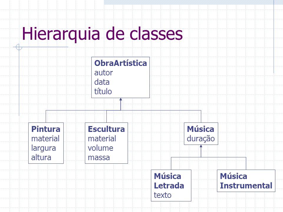 Hierarquia de classes ObraArtística autor data título Pintura material largura altura Escultura material volume massa Música duração Música Letrada te