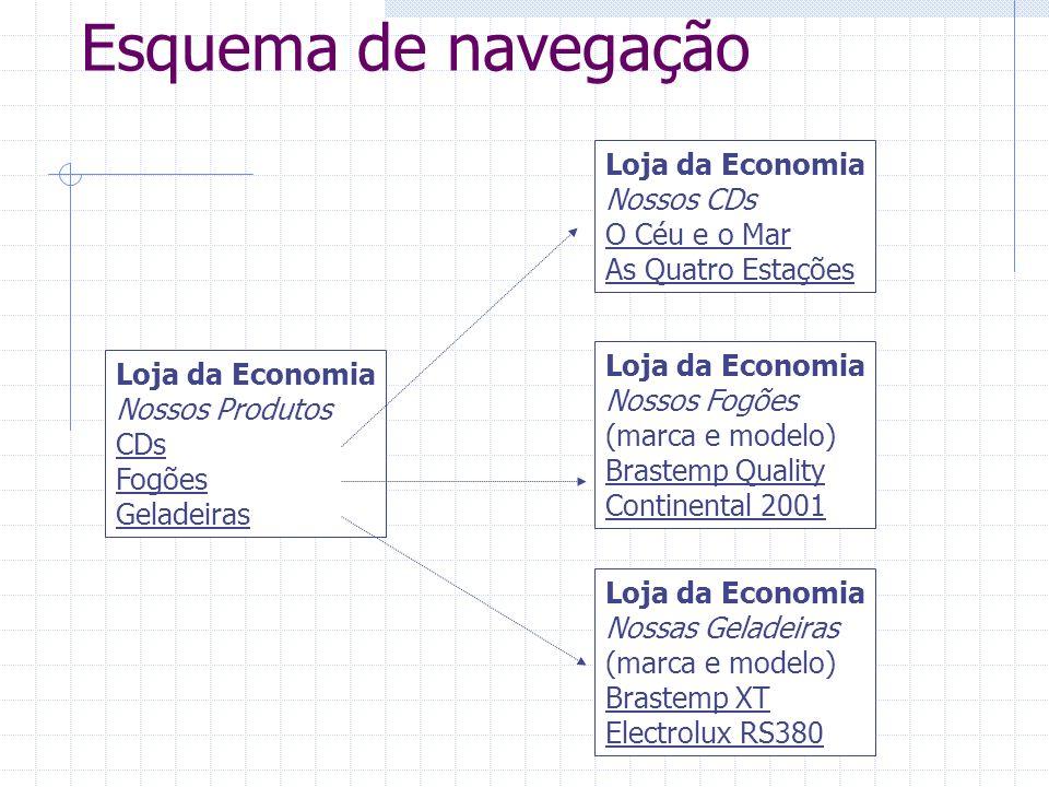 Esquema de navegação Loja da Economia Nossos Produtos CDs Fogões Geladeiras Loja da Economia Nossos CDs O Céu e o Mar As Quatro Estações Loja da Econo