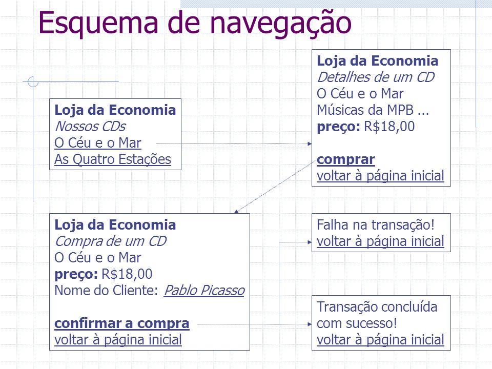 Esquema de navegação Loja da Economia Nossos CDs O Céu e o Mar As Quatro Estações Loja da Economia Detalhes de um CD O Céu e o Mar Músicas da MPB... p