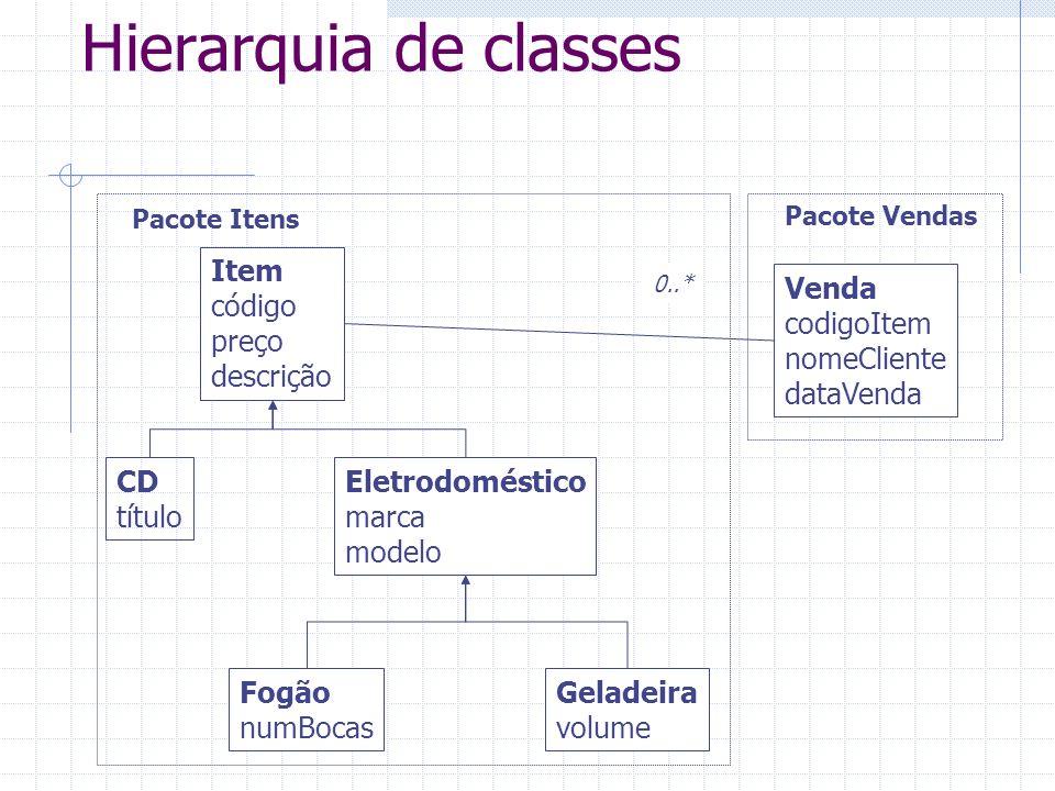 Hierarquia de classes Item código preço descrição CD título Eletrodoméstico marca modelo Fogão numBocas Geladeira volume Venda codigoItem nomeCliente