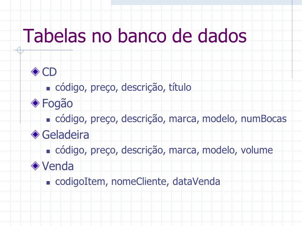 Tabelas no banco de dados CD código, preço, descrição, título Fogão código, preço, descrição, marca, modelo, numBocas Geladeira código, preço, descriç