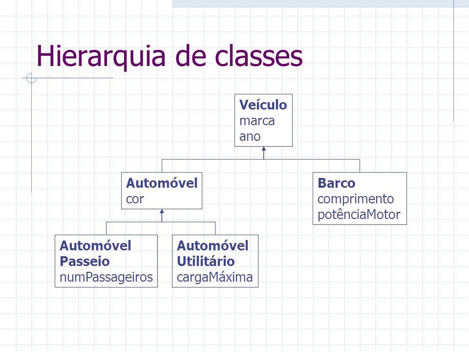 Hierarquia de classes Veículo marca ano Automóvel cor Barco comprimento potênciaMotor Automóvel Passeio numPassageiros Automóvel Utilitário cargaMáxim